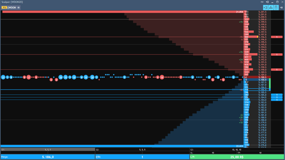 Módulo Scalper - Trader Evolution