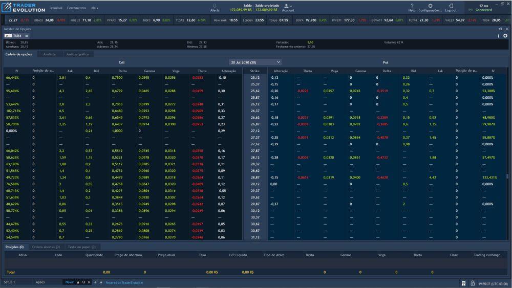 Mestre de Opções - TraderEvolution
