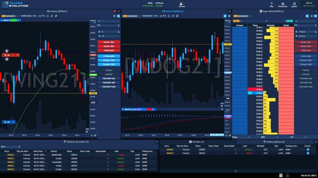 TraderEvolution MAC - Plataforma para MAC