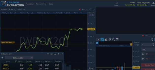 simulador para bolsa de valores