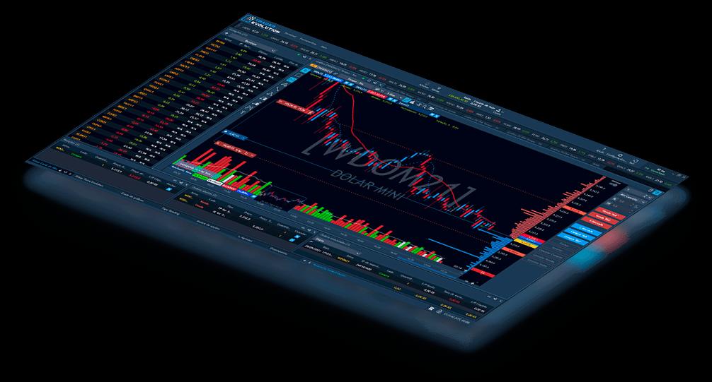 TraderEvolution Gráficos Avançados