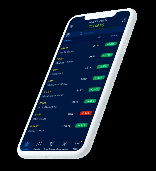 TraderEvolution Mobile