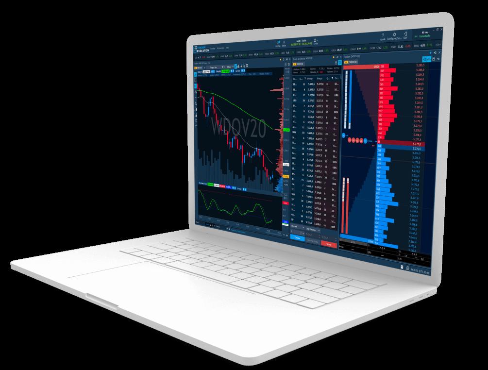 TraderEvolution Plataforma Trader