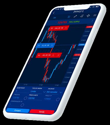 TraderEvolution Chart Trading no Mobile