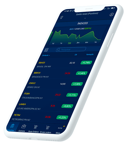 TraderEvolution Mobile Lista de Cotações