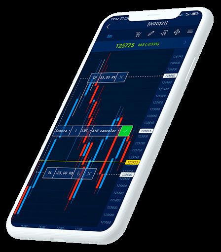 TraderEvolution Mobile Envie ordens direto no gráfico