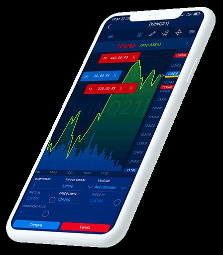 TraderEvolution Mobile Tipos de Gráficos